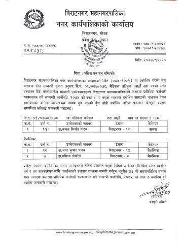 Medical Officer result